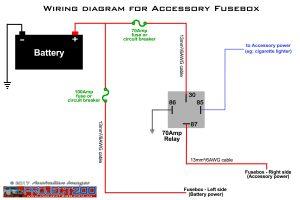 Accessory fusebox wiring diagram